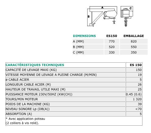 treuil imer es150 150kg maxi 230v vente treuil monte mat riaux. Black Bedroom Furniture Sets. Home Design Ideas